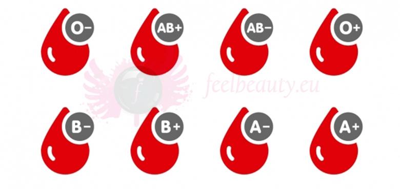 Krwiodawca